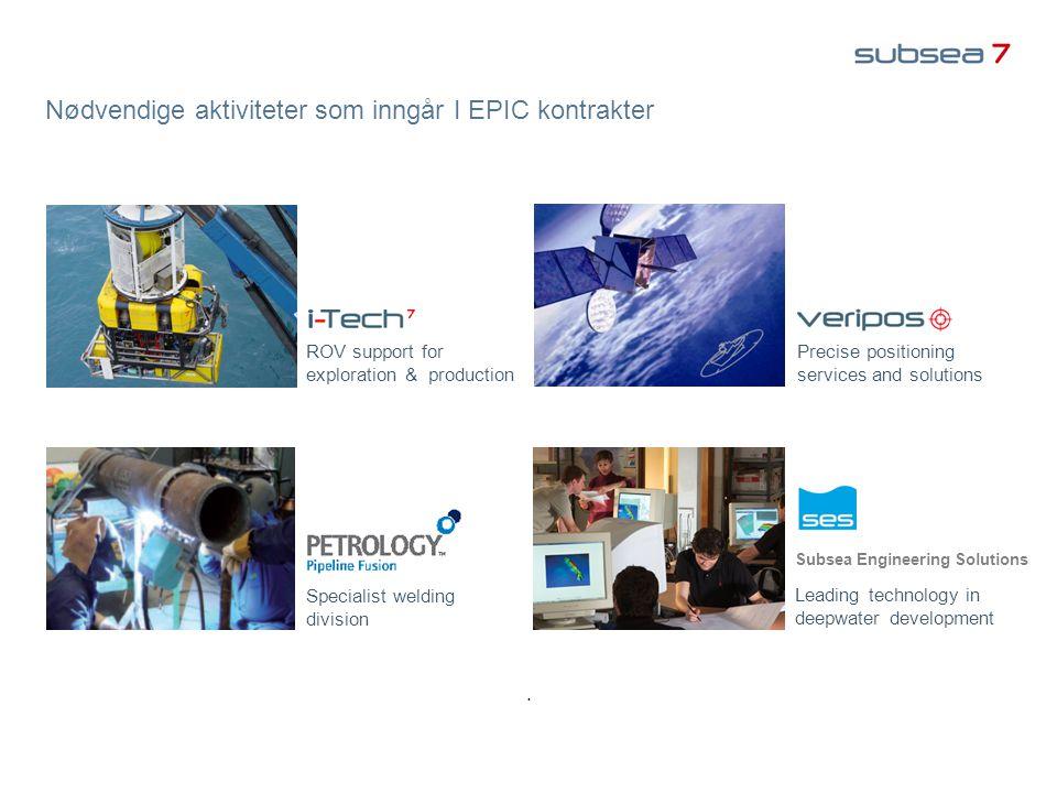 Nødvendige aktiviteter som inngår I EPIC kontrakter