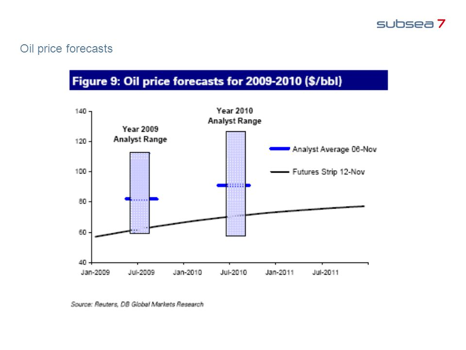 Oil price forecasts