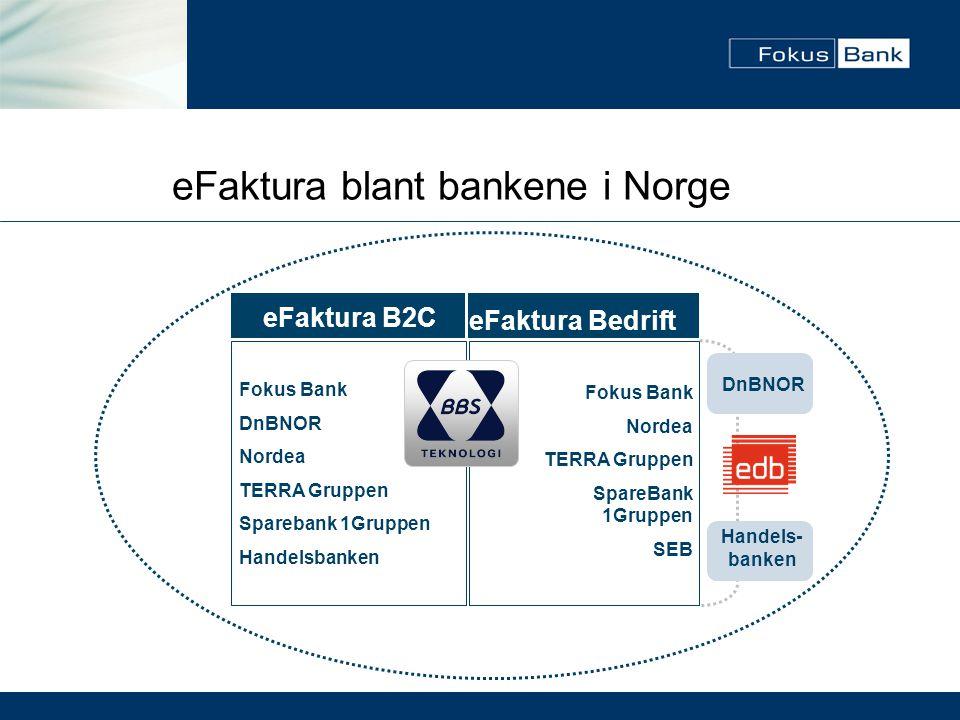 eFaktura blant bankene i Norge
