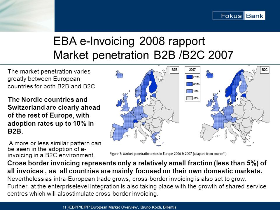 EBA e-Invoicing 2008 rapport Market penetration B2B /B2C 2007