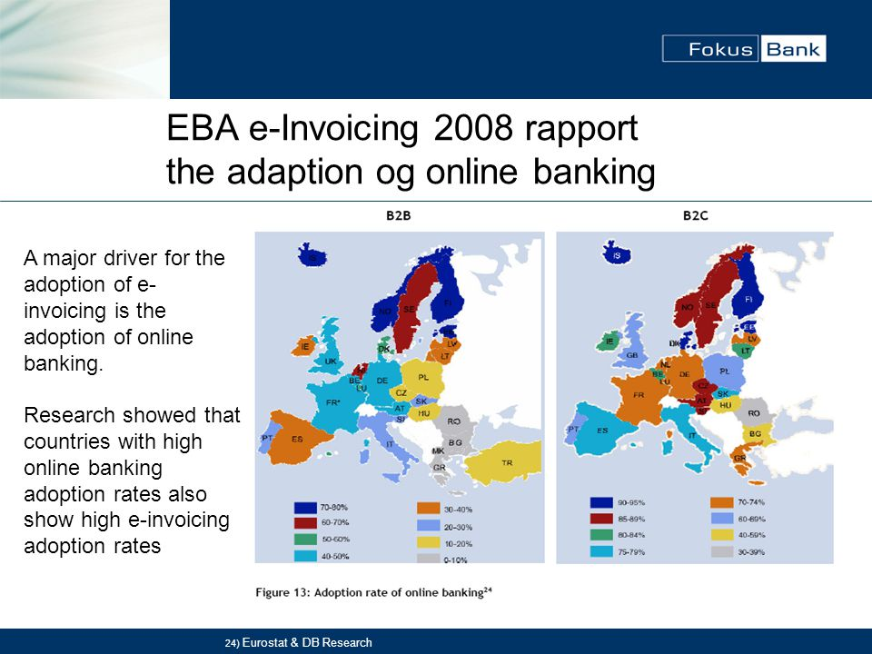 EBA e-Invoicing 2008 rapport the adaption og online banking
