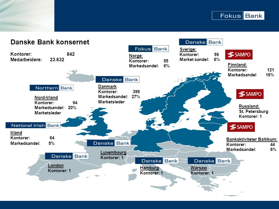 Danske Bank konsernet Kontorer: 842 Medarbeidere: 23.632 Sverige: