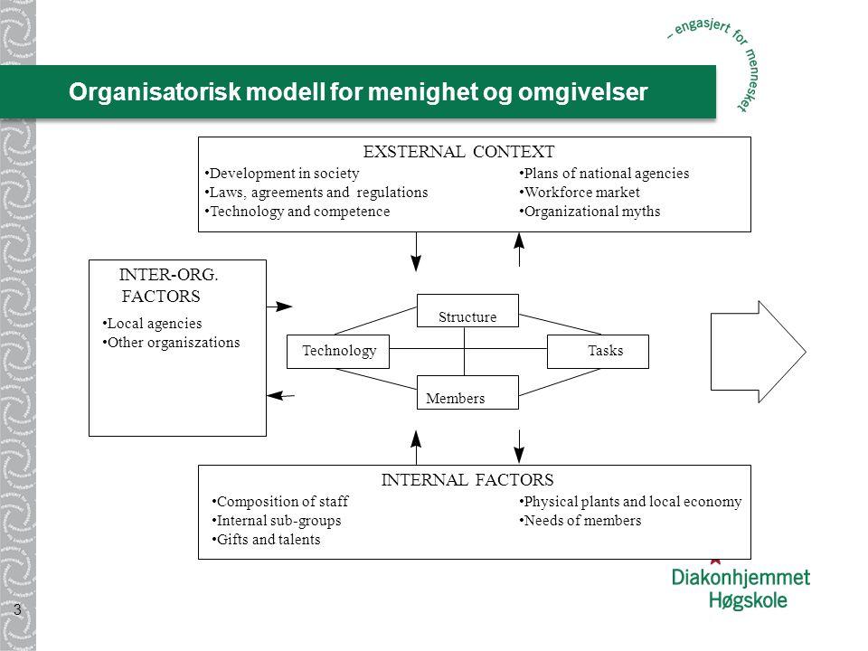 Organisatorisk modell for menighet og omgivelser