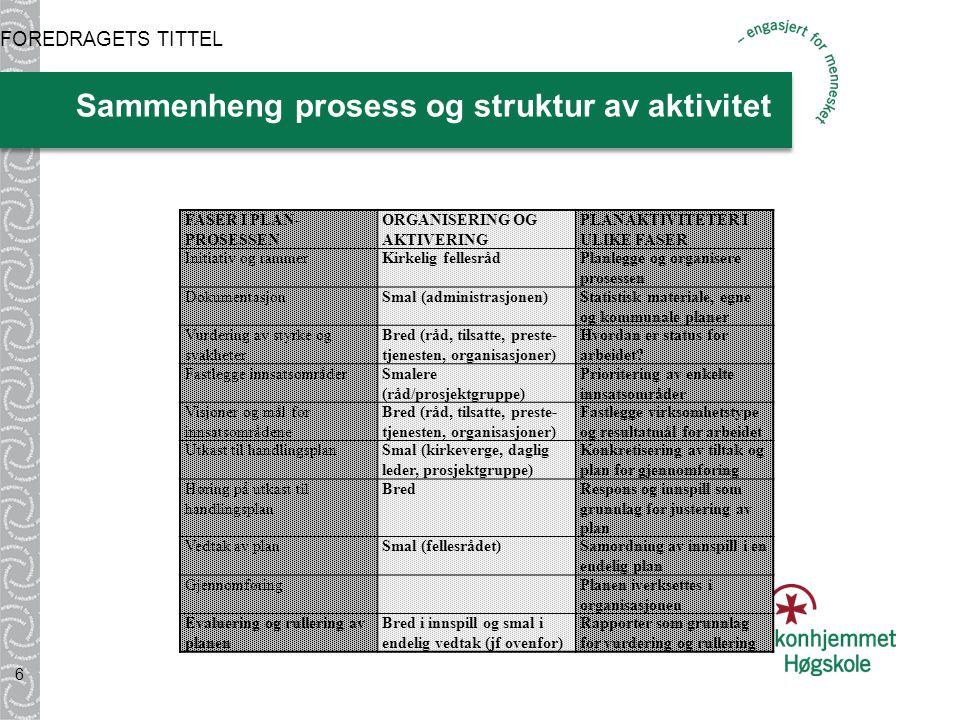 Sammenheng prosess og struktur av aktivitet