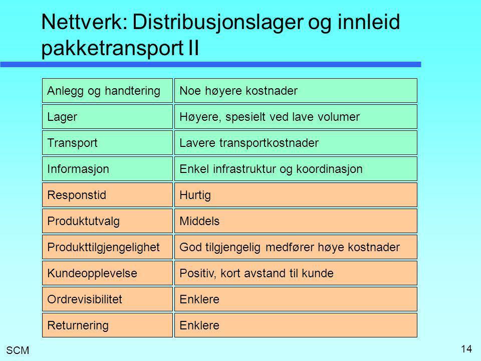 Nettverk: Distribusjonslager og innleid pakketransport II