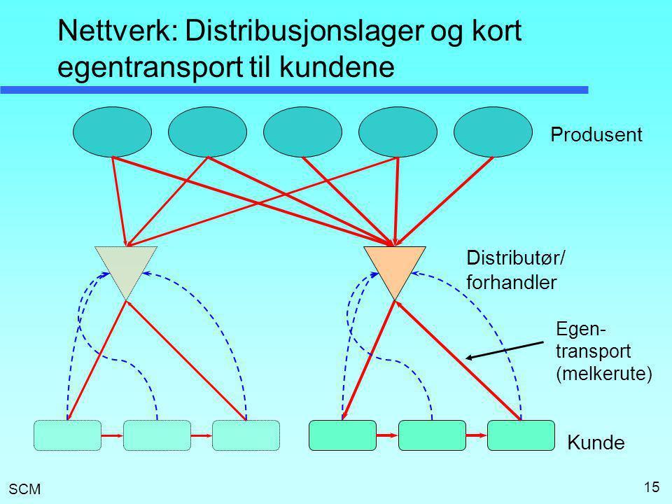 Nettverk: Distribusjonslager og kort egentransport til kundene