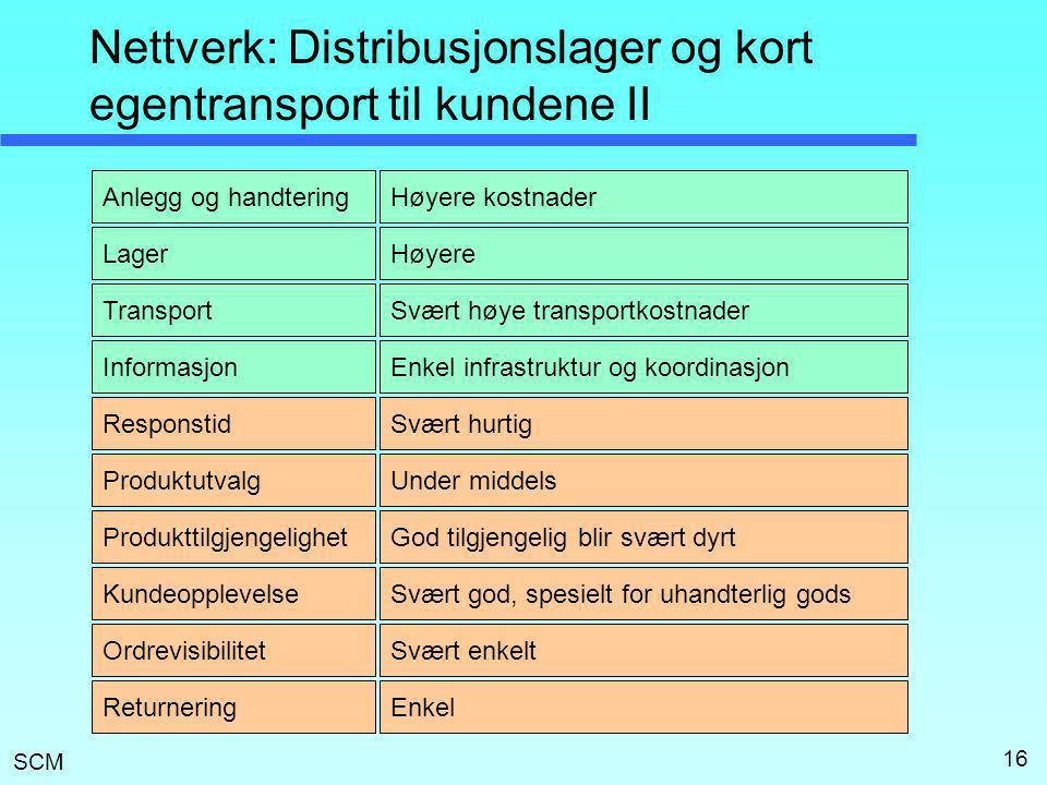 Nettverk: Distribusjonslager og kort egentransport til kundene II