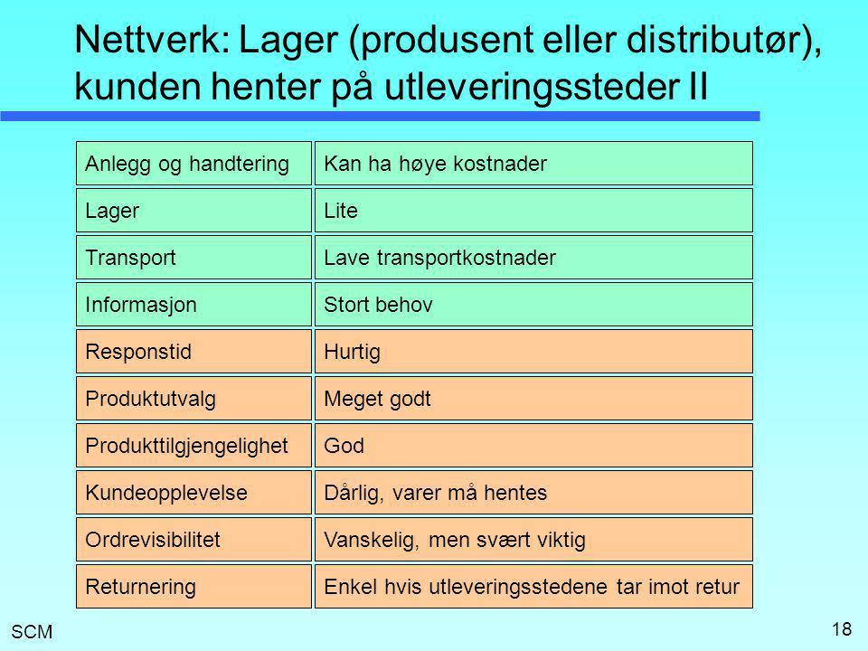 Nettverk: Lager (produsent eller distributør), kunden henter på utleveringssteder II