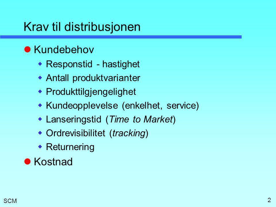 Krav til distribusjonen