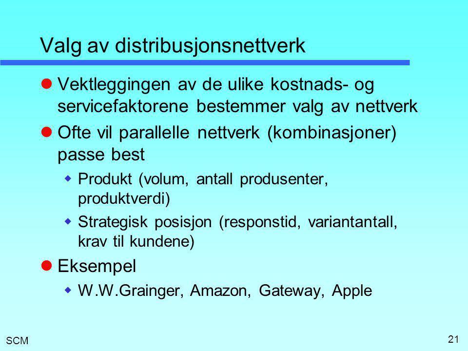Valg av distribusjonsnettverk