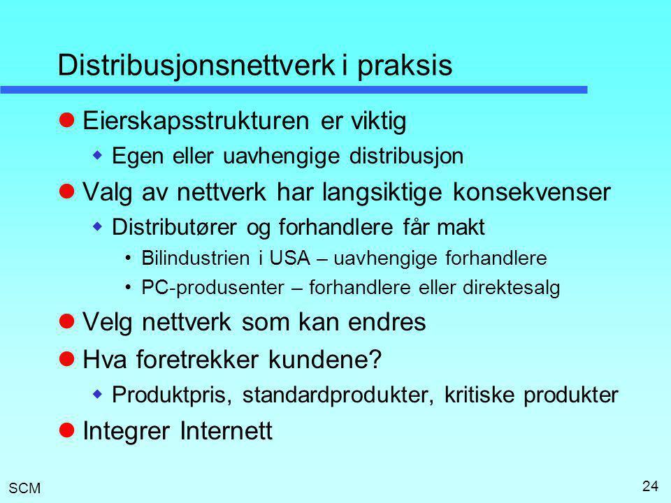 Distribusjonsnettverk i praksis