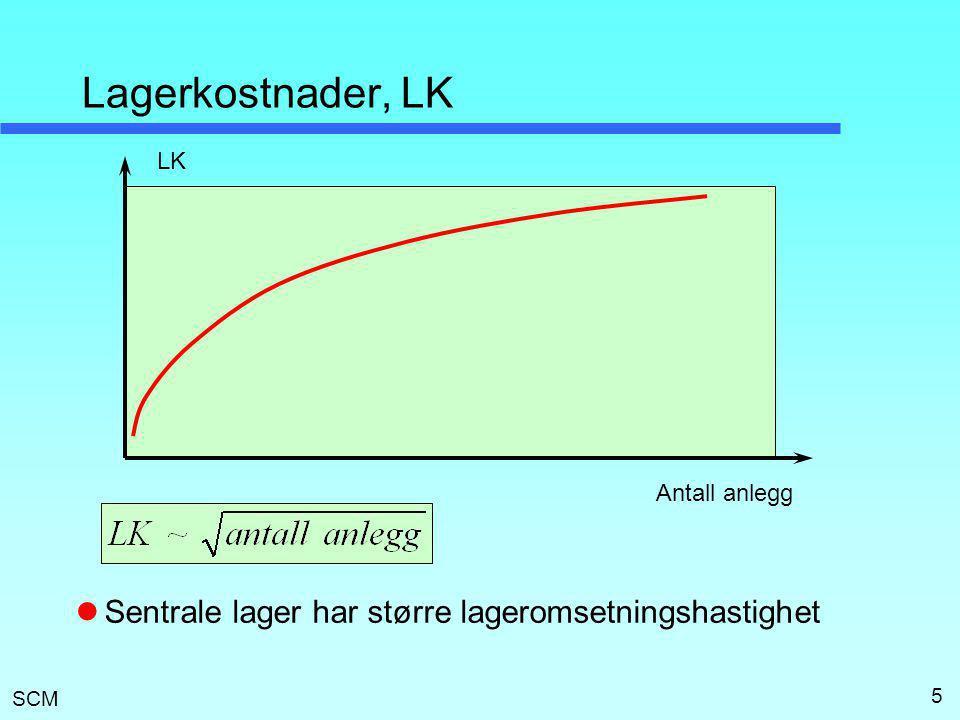 Lagerkostnader, LK Sentrale lager har større lageromsetningshastighet
