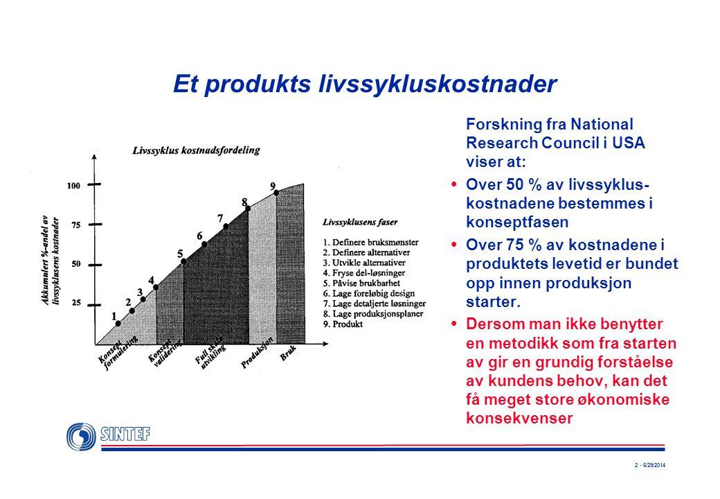 Et produkts livssykluskostnader
