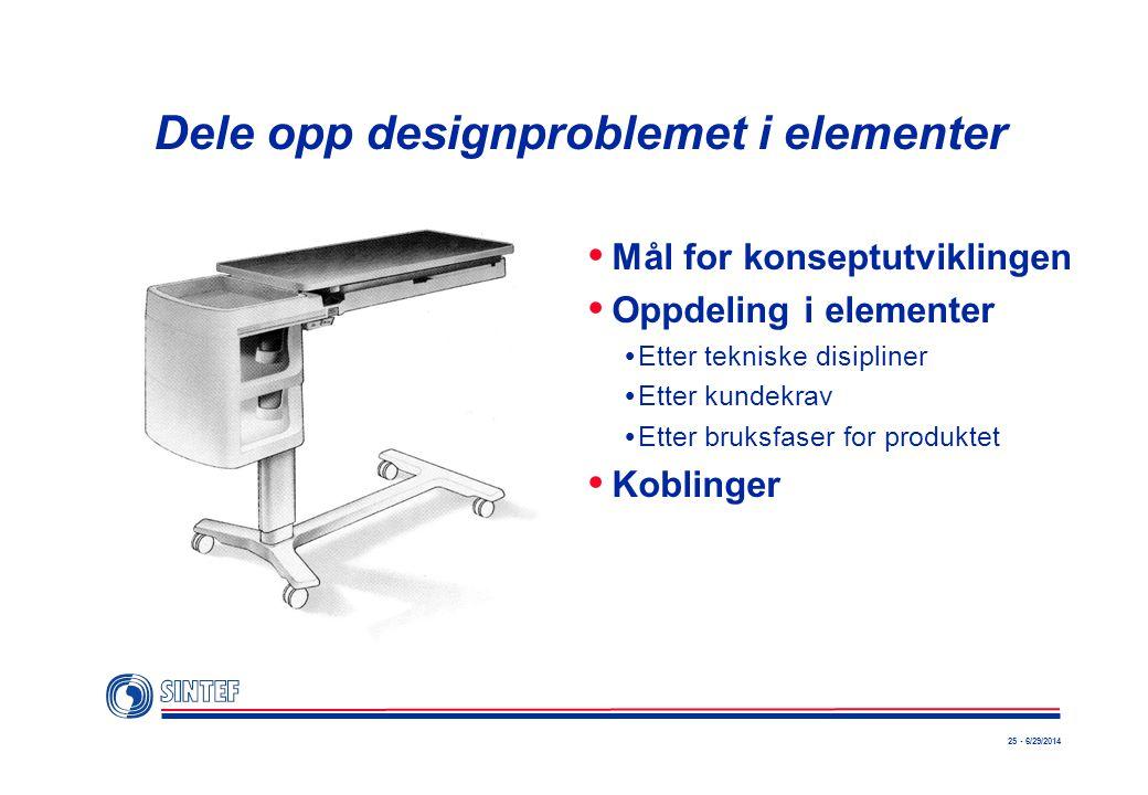 Dele opp designproblemet i elementer