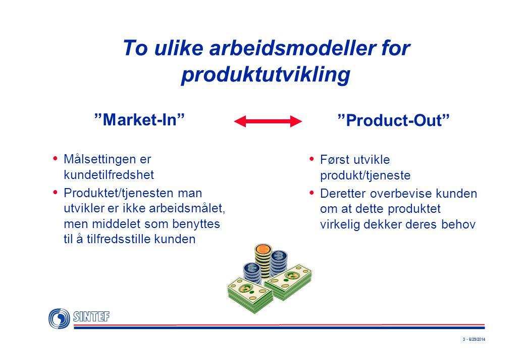 To ulike arbeidsmodeller for produktutvikling