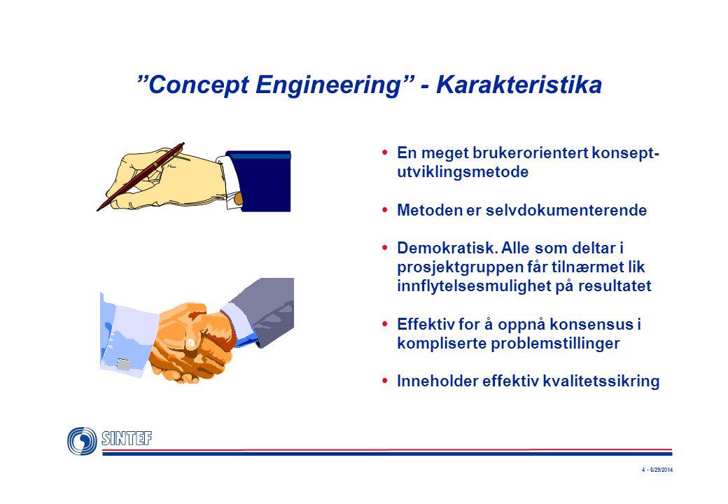 Concept Engineering - Karakteristika