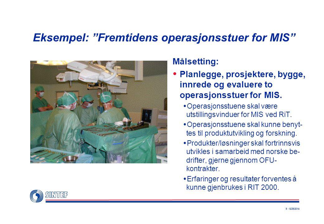 Eksempel: Fremtidens operasjonsstuer for MIS