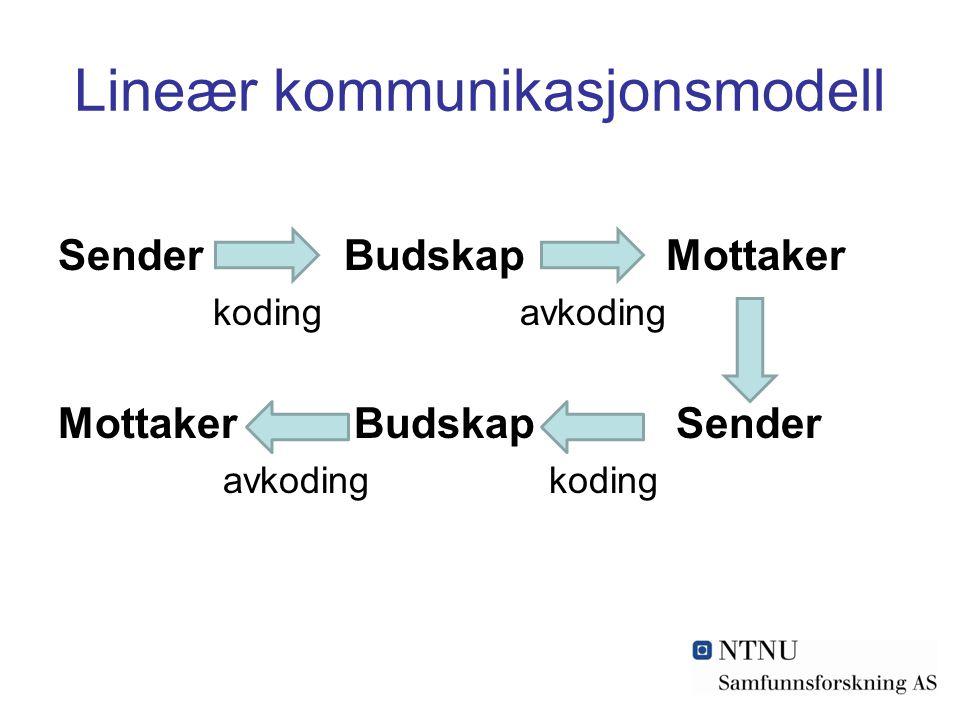 Lineær kommunikasjonsmodell