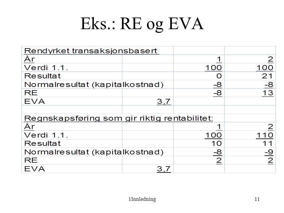 Eks.: RE og EVA 1Innledning