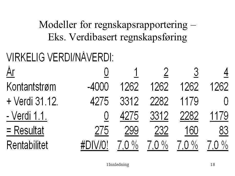 Modeller for regnskapsrapportering – Eks. Verdibasert regnskapsføring