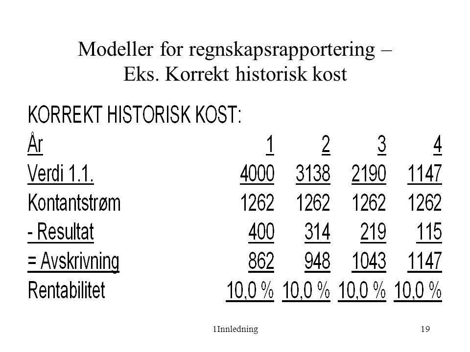 Modeller for regnskapsrapportering – Eks. Korrekt historisk kost
