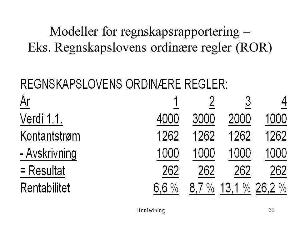 Modeller for regnskapsrapportering – Eks