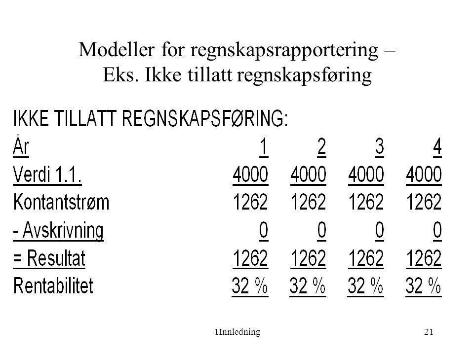 Modeller for regnskapsrapportering – Eks. Ikke tillatt regnskapsføring