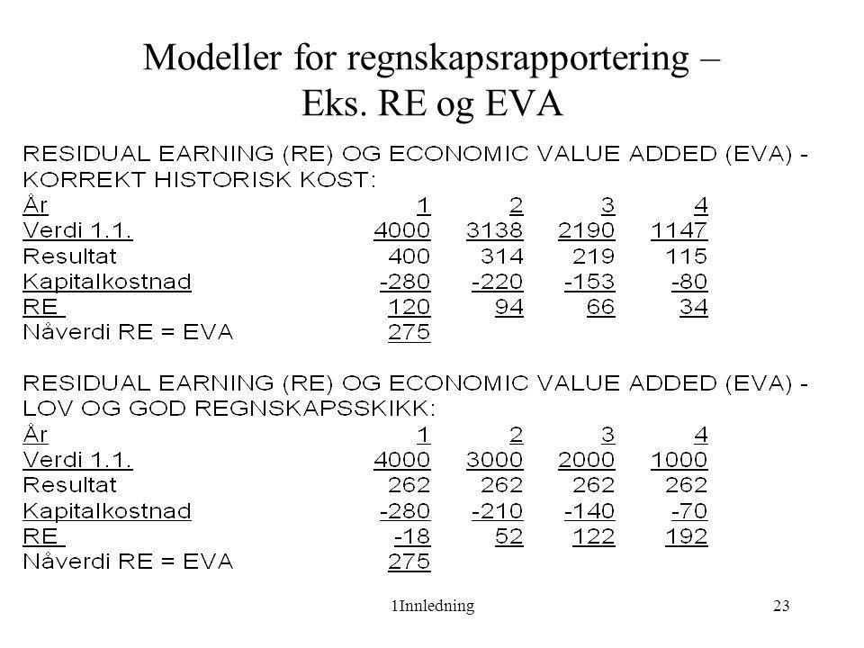 Modeller for regnskapsrapportering – Eks. RE og EVA