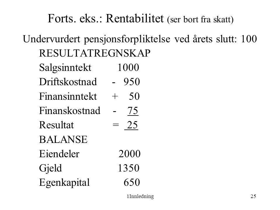 Forts. eks.: Rentabilitet (ser bort fra skatt)