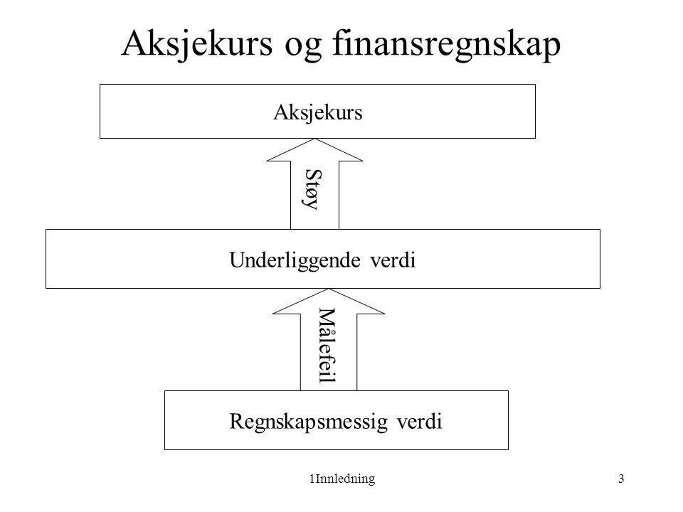 Aksjekurs og finansregnskap