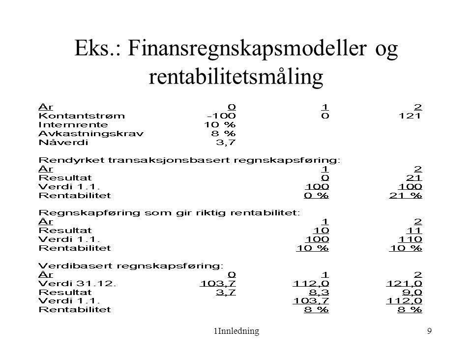 Eks.: Finansregnskapsmodeller og rentabilitetsmåling