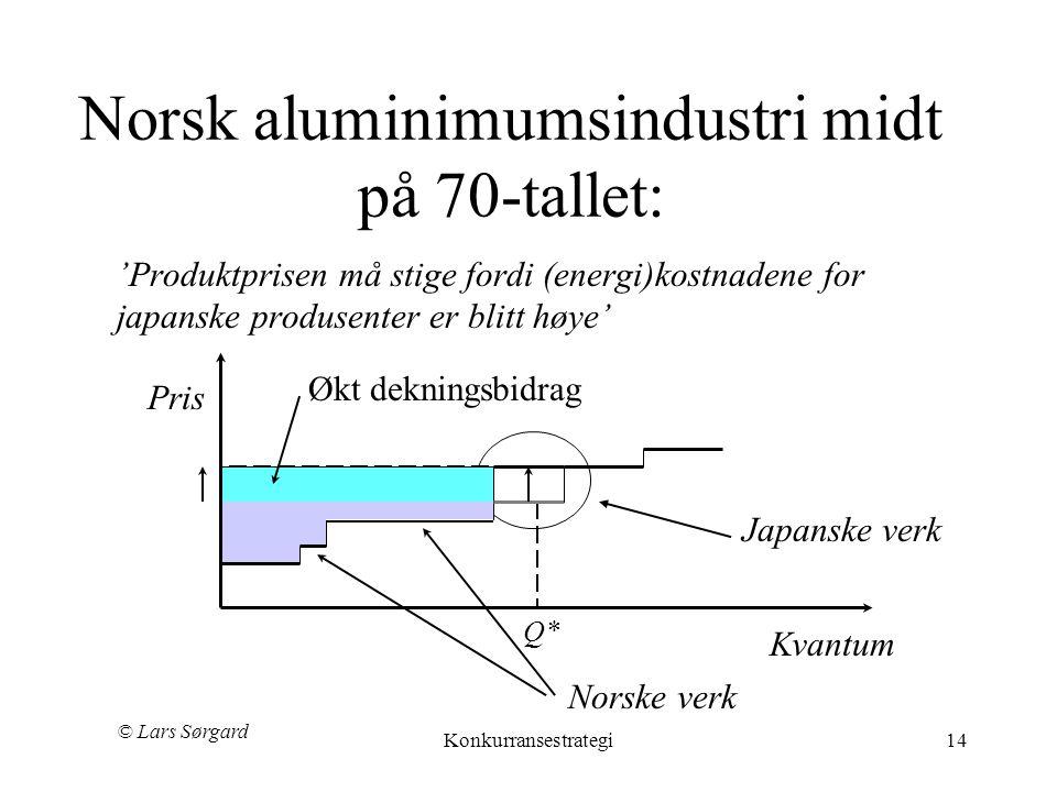 Norsk aluminimumsindustri midt på 70-tallet: