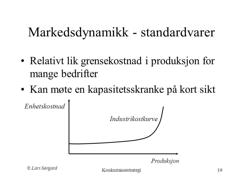Markedsdynamikk - standardvarer