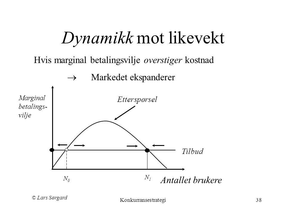 Dynamikk mot likevekt Hvis marginal betalingsvilje overstiger kostnad