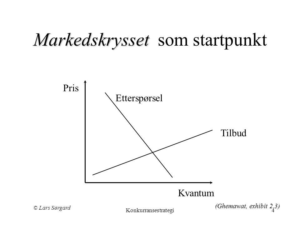 Markedskrysset som startpunkt