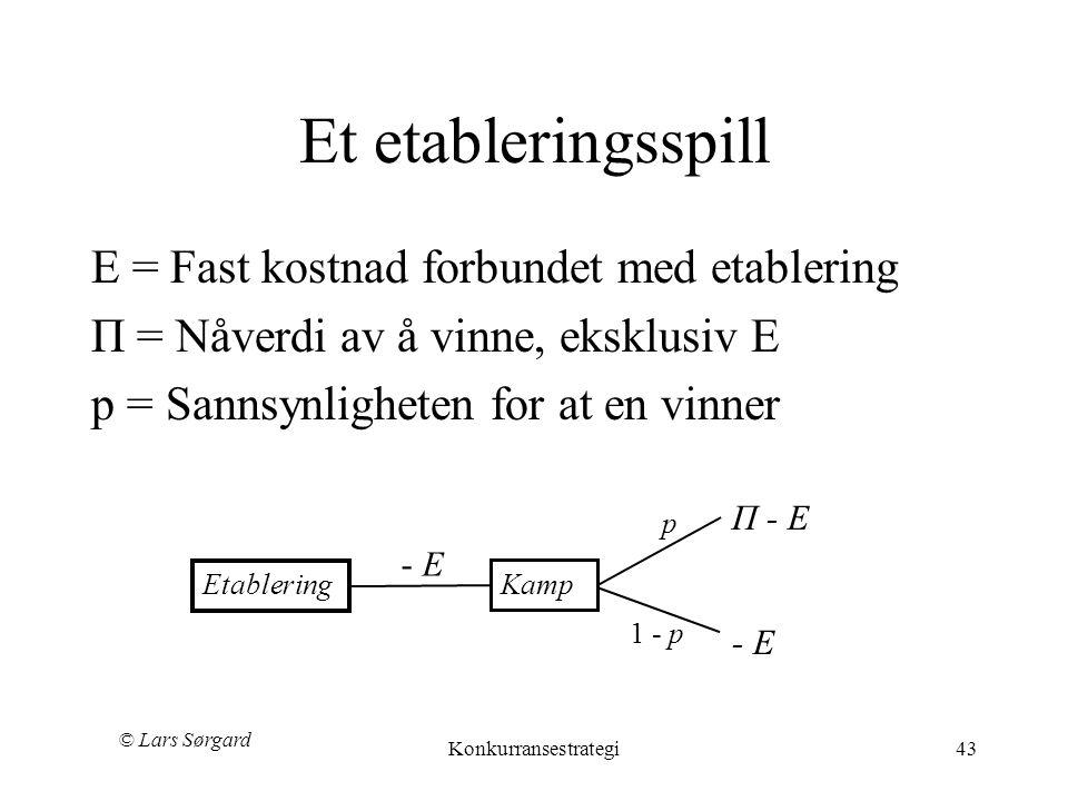 Et etableringsspill E = Fast kostnad forbundet med etablering