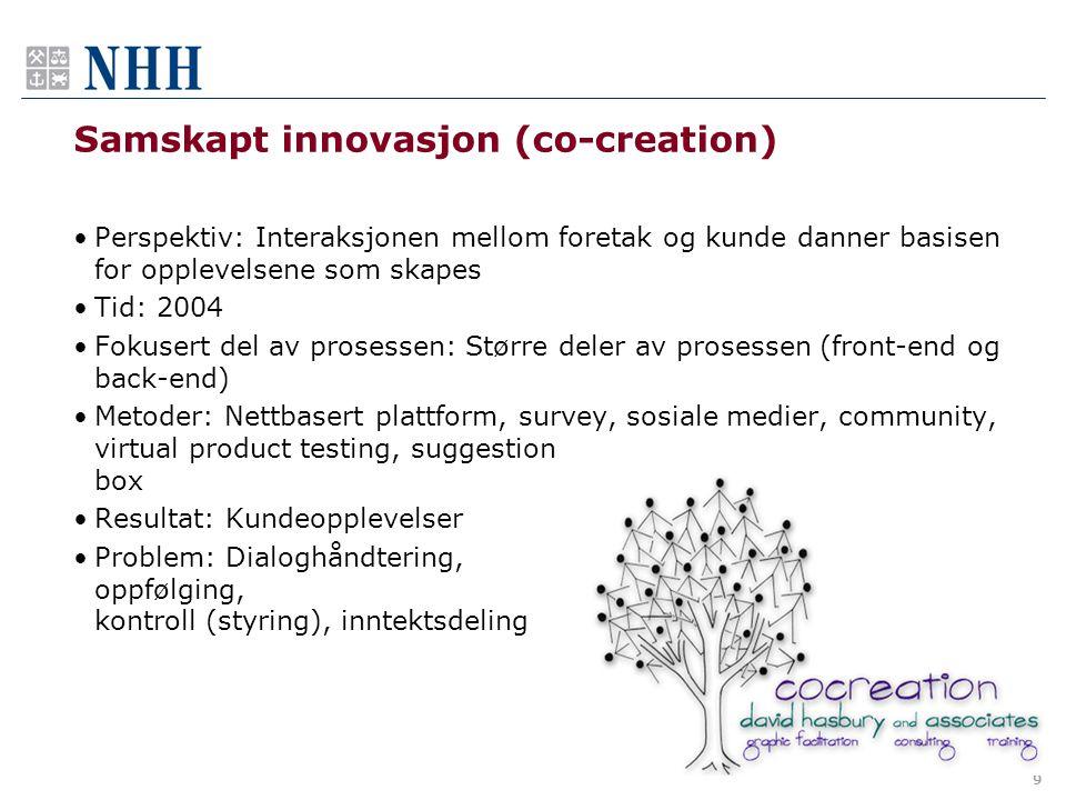 Samskapt innovasjon (co-creation)