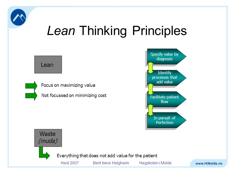 Lean Thinking Principles