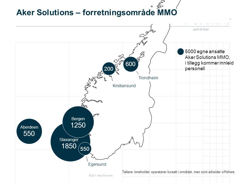 Aker Solutions – forretningsområde MMO