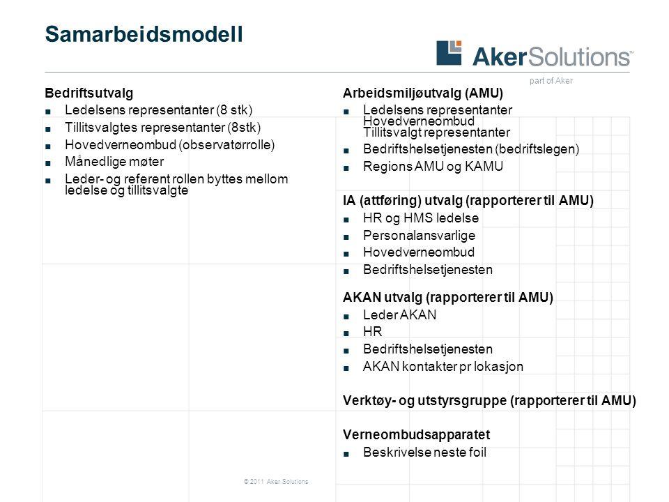 Samarbeidsmodell Bedriftsutvalg Ledelsens representanter (8 stk)
