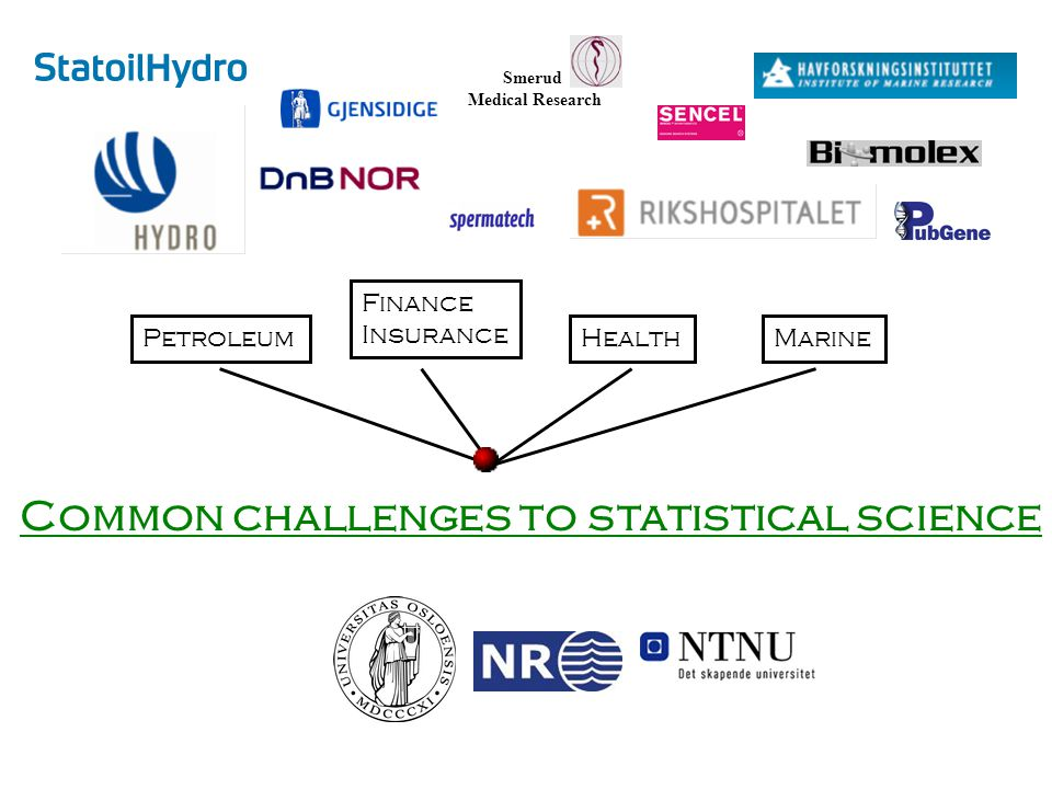 Common challenges to statistical science
