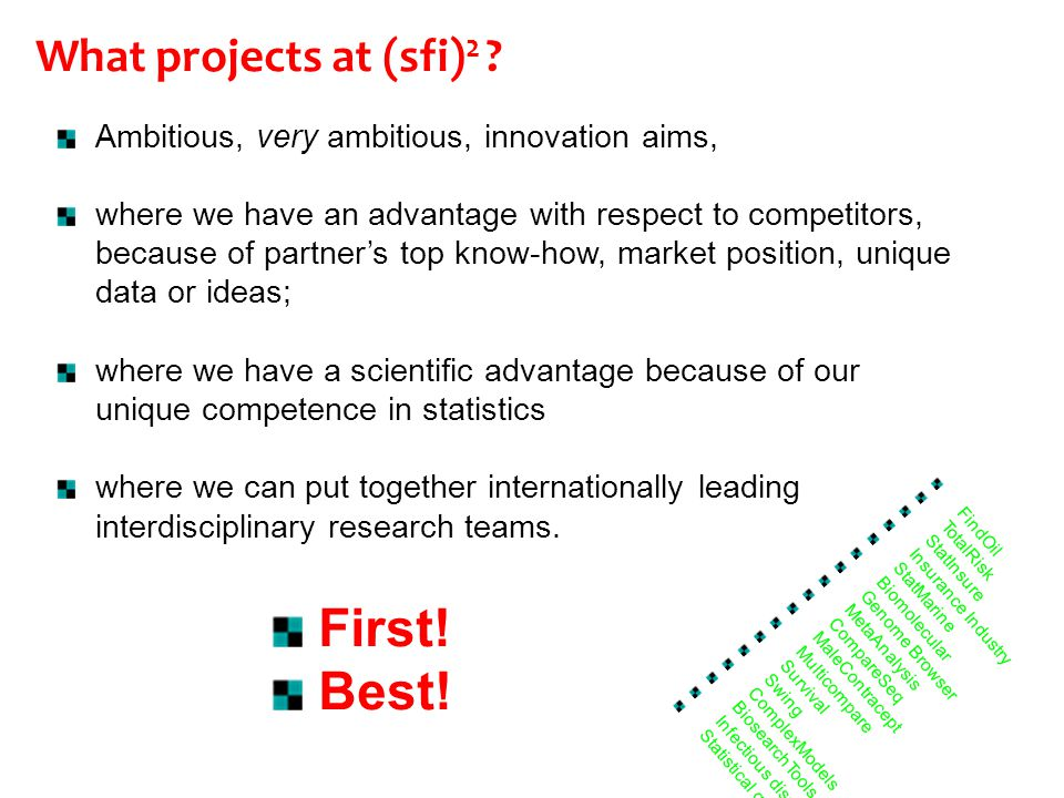 First! Best! What projects at (sfi)2