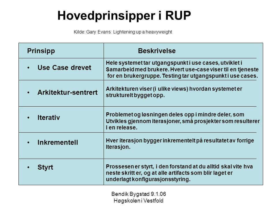 Hovedprinsipper i RUP Prinsipp Beskrivelse Use Case drevet