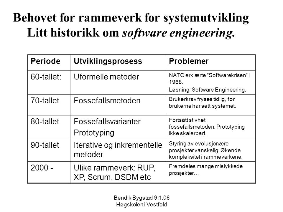 Behovet for rammeverk for systemutvikling Litt historikk om software engineering.