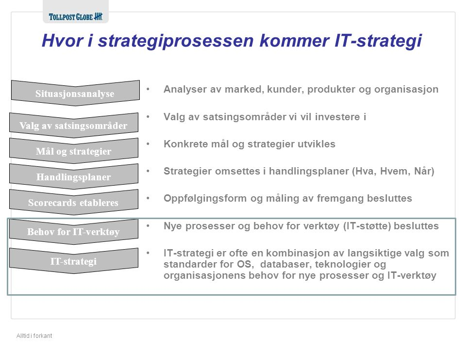 Hvor i strategiprosessen kommer IT-strategi