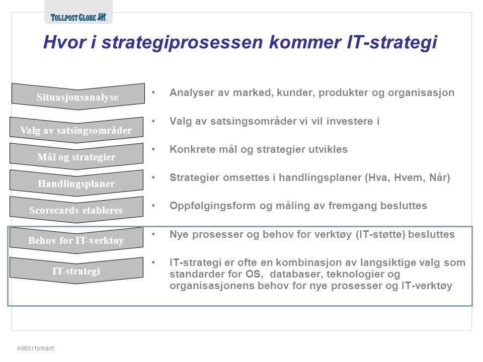 Hvor i strategiprosessen kommer IT-strategi
