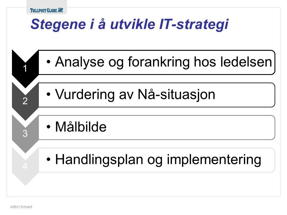 Stegene i å utvikle IT-strategi