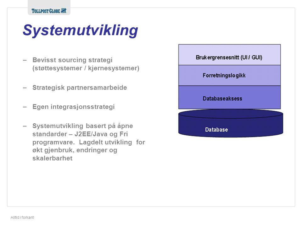 Systemutvikling Bevisst sourcing strategi (støttesystemer / kjernesystemer) Strategisk partnersamarbeide.