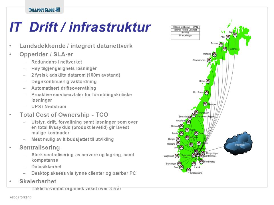 IT Drift / infrastruktur