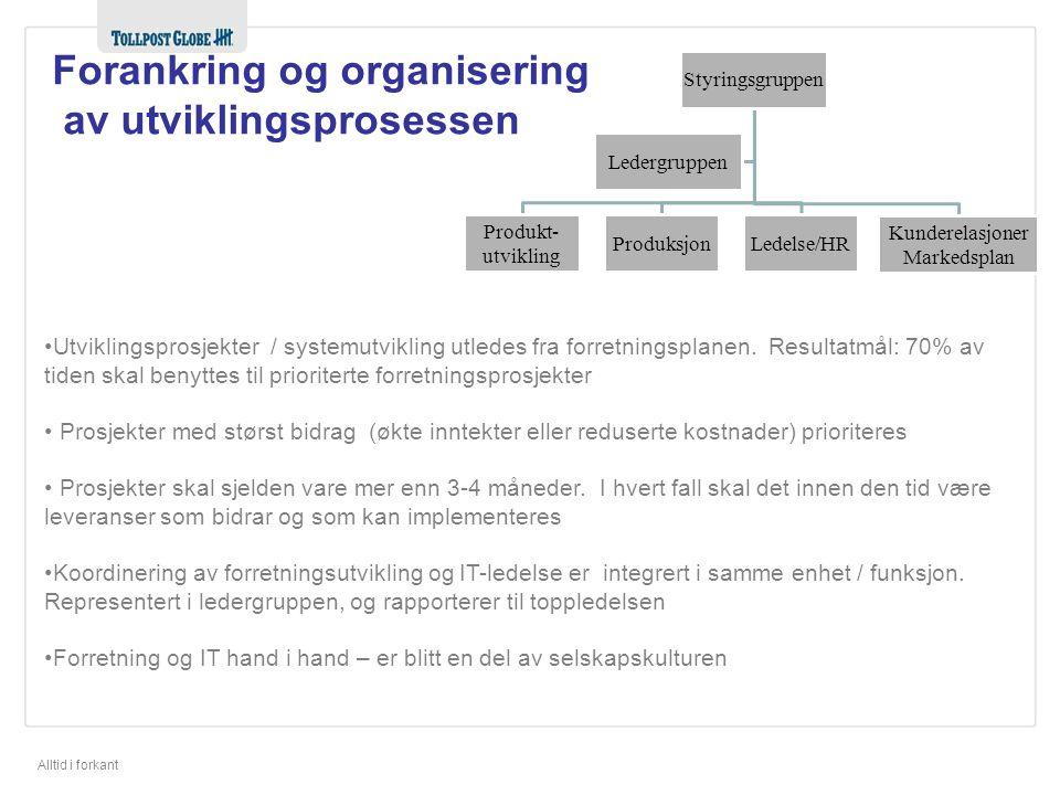 Forankring og organisering av utviklingsprosessen